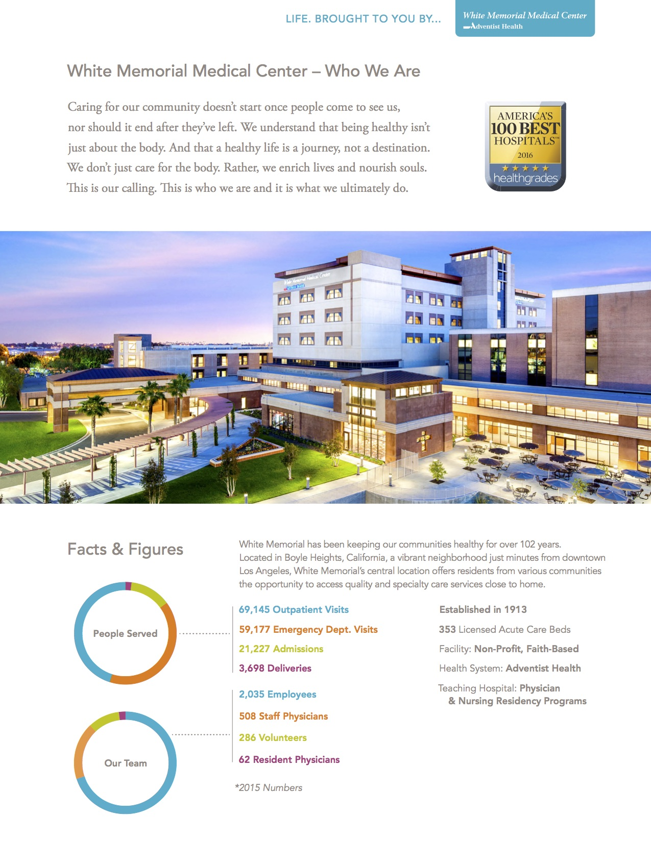 fact-sheet-wmmc-2015